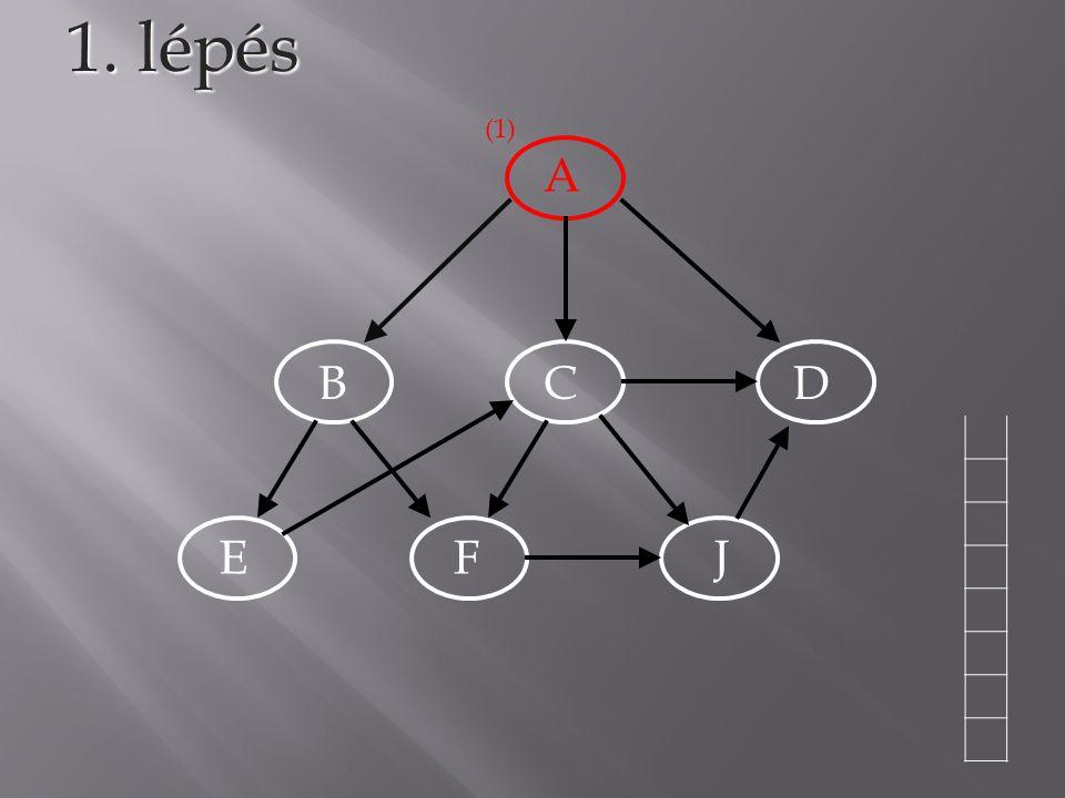 1. lépés (1) A B C D E F J