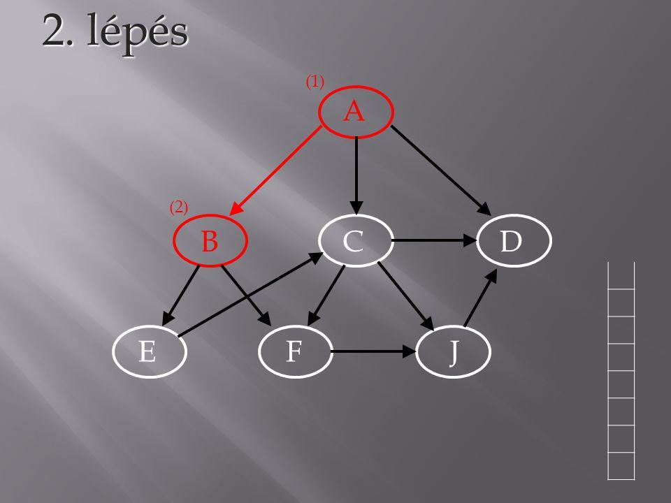 2. lépés (1) A (2) B C D E F J