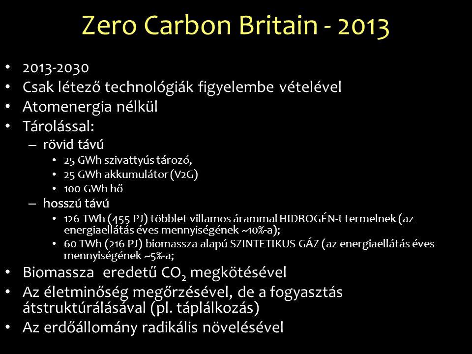 Zero Carbon Britain - 2013 2013-2030. Csak létező technológiák figyelembe vételével. Atomenergia nélkül.