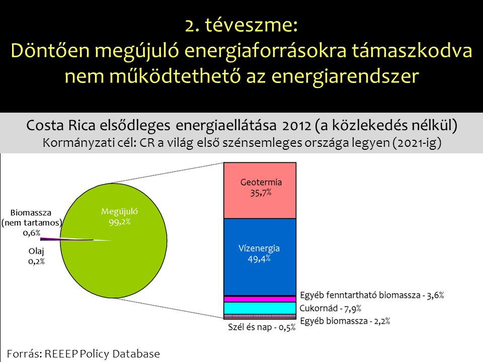 2. téveszme: Döntően megújuló energiaforrásokra támaszkodva nem működtethető az energiarendszer