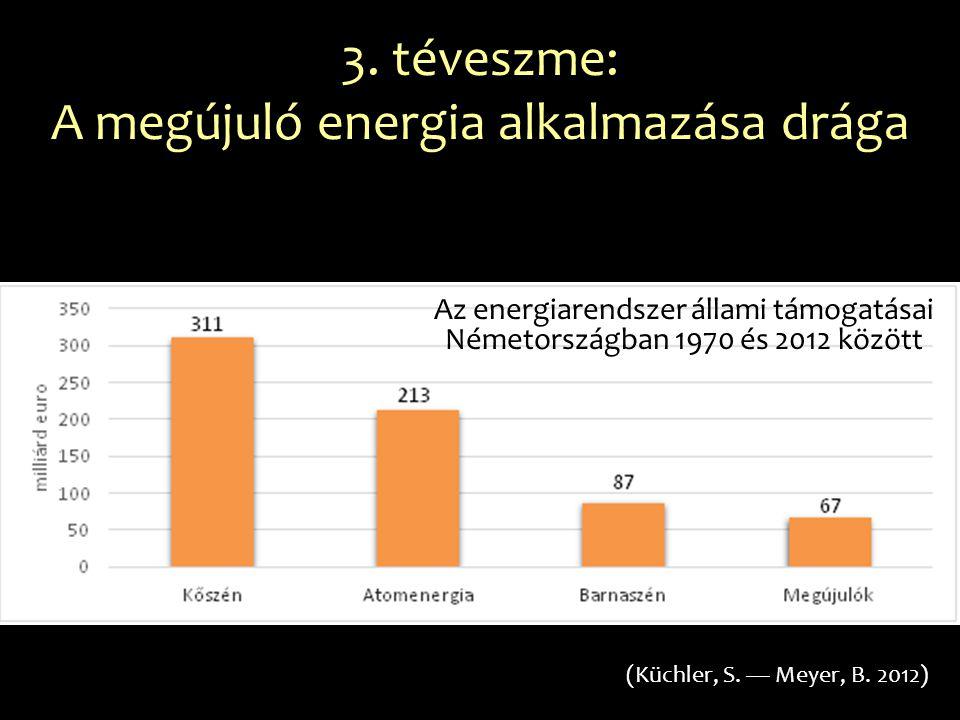 3. téveszme: A megújuló energia alkalmazása drága