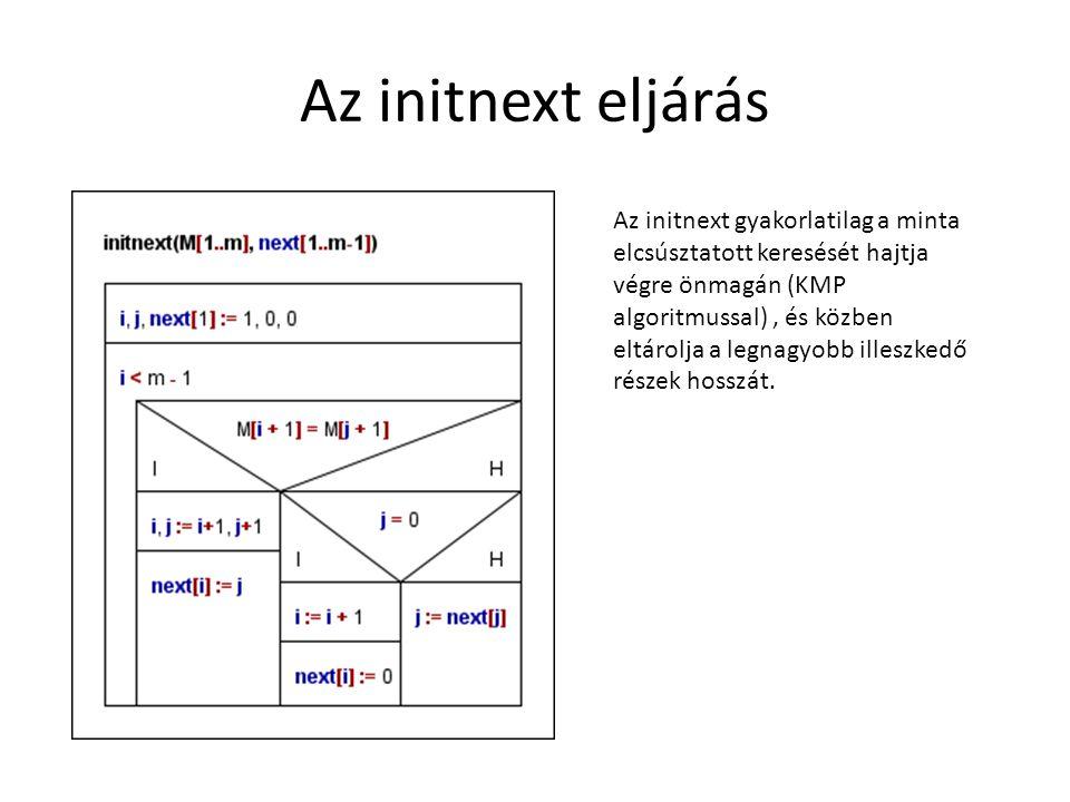 Az initnext eljárás