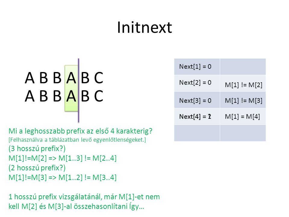 Initnext A B B A B C A B B A B C