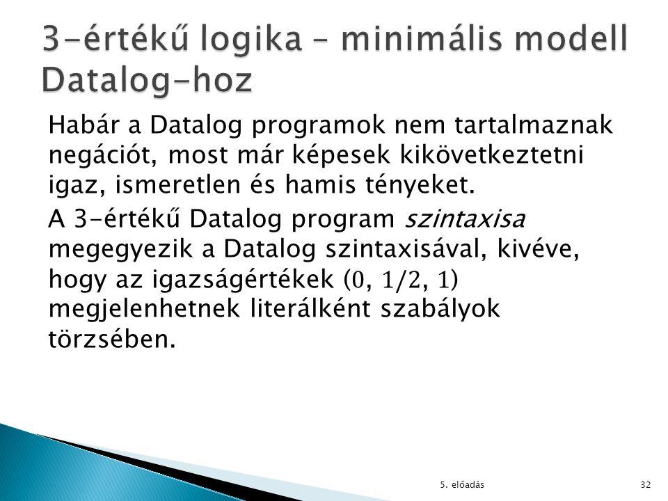 3-értékű logika – minimális modell Datalog-hoz