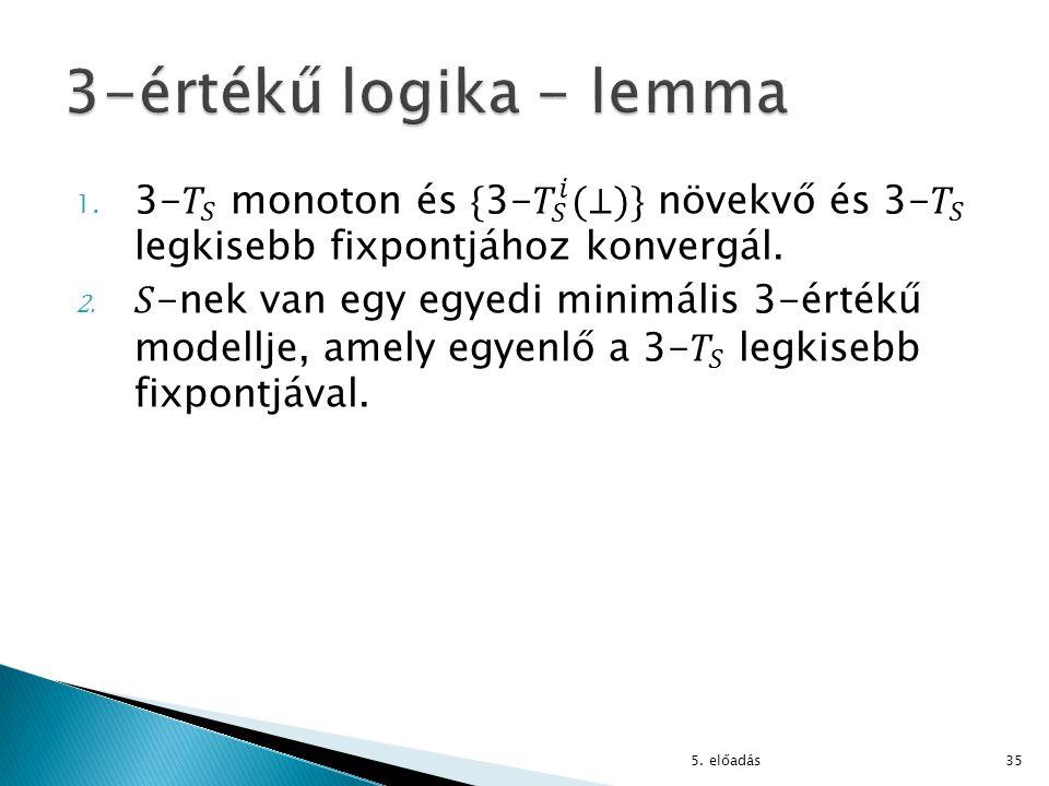 3-értékű logika - lemma 3- 𝑇 𝑆 monoton és {3- 𝑇 𝑆 𝑖 (⊥)} növekvő és 3- 𝑇 𝑆 legkisebb fixpontjához konvergál.