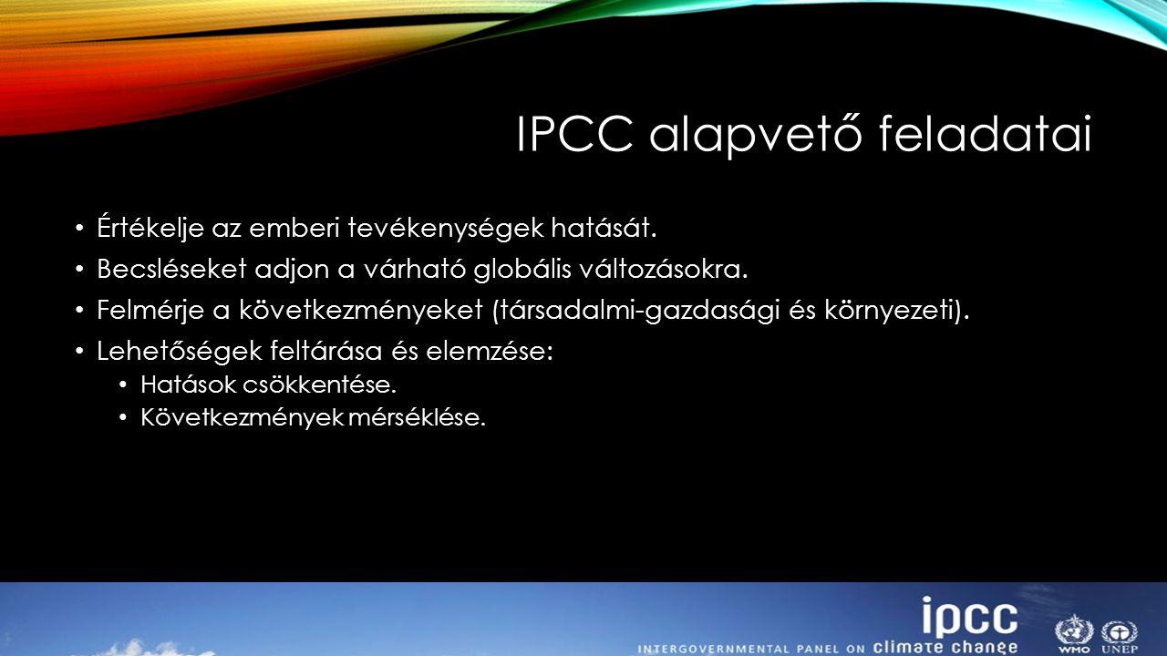 IPCC alapvető feladatai