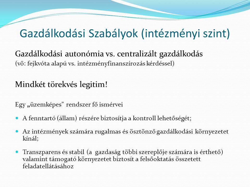 Gazdálkodási Szabályok (intézményi szint)