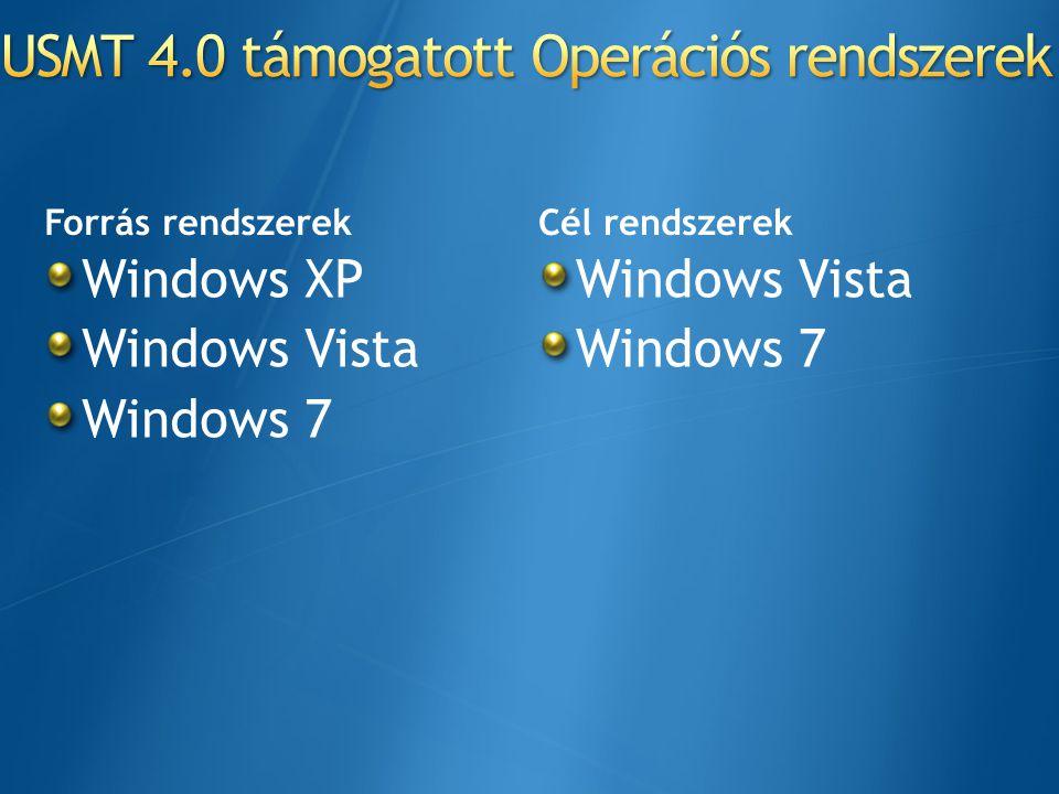 USMT 4.0 támogatott Operációs rendszerek