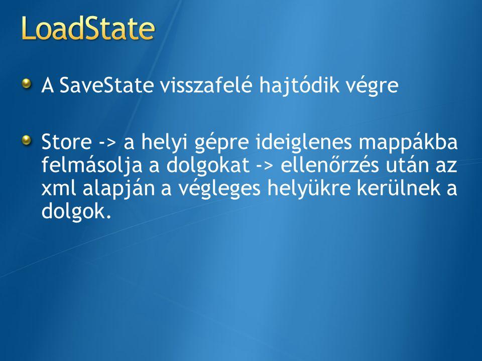 LoadState A SaveState visszafelé hajtódik végre