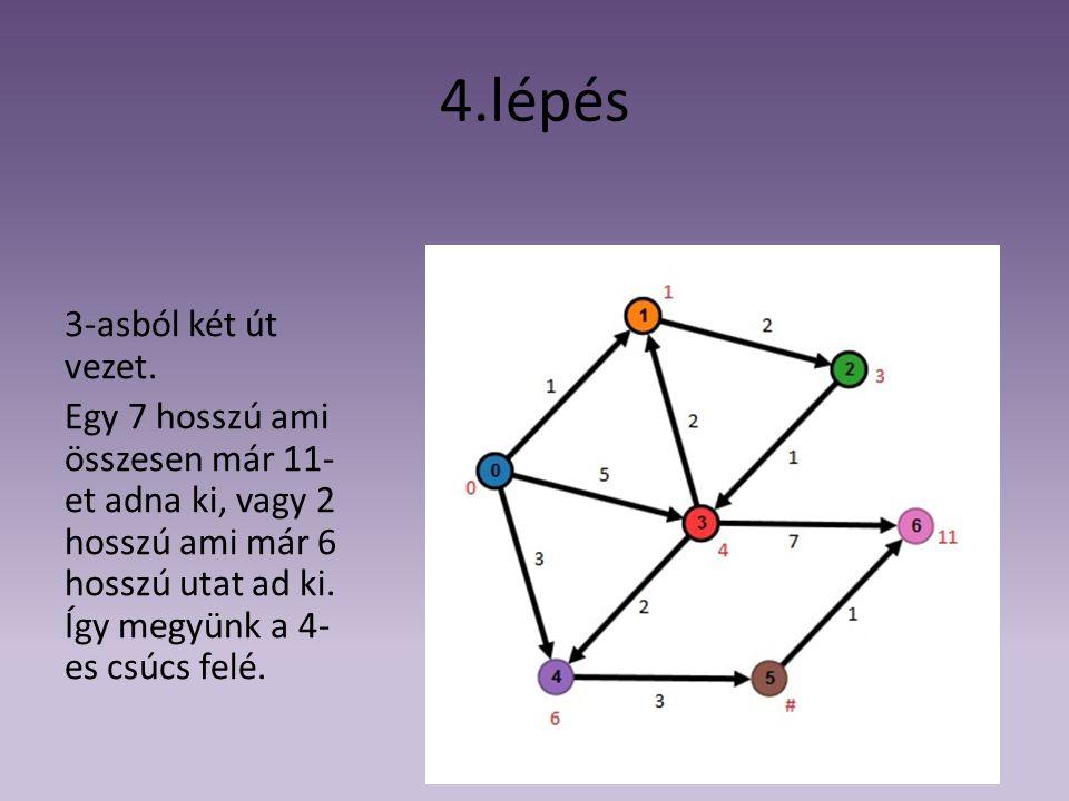 4.lépés 3-asból két út vezet.
