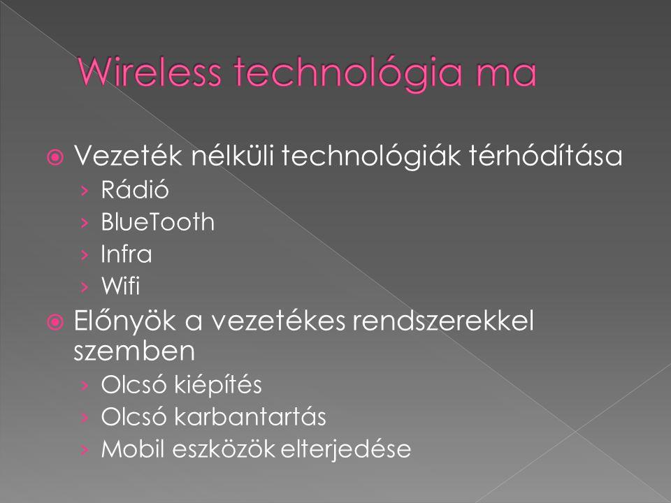 Wireless technológia ma
