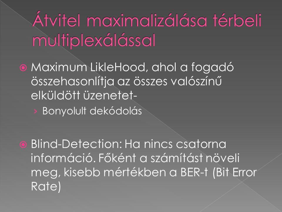 Átvitel maximalizálása térbeli multiplexálással