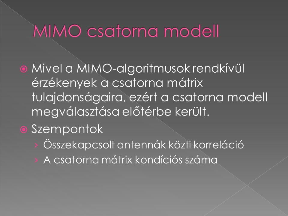 MIMO csatorna modell
