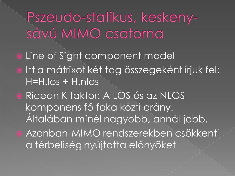 Pszeudo-statikus, keskeny-sávú MIMO csatorna