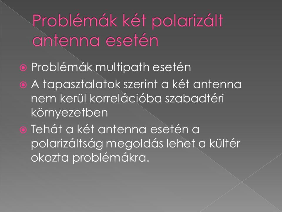 Problémák két polarizált antenna esetén