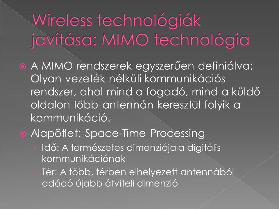 Wireless technológiák javítása: MIMO technológia