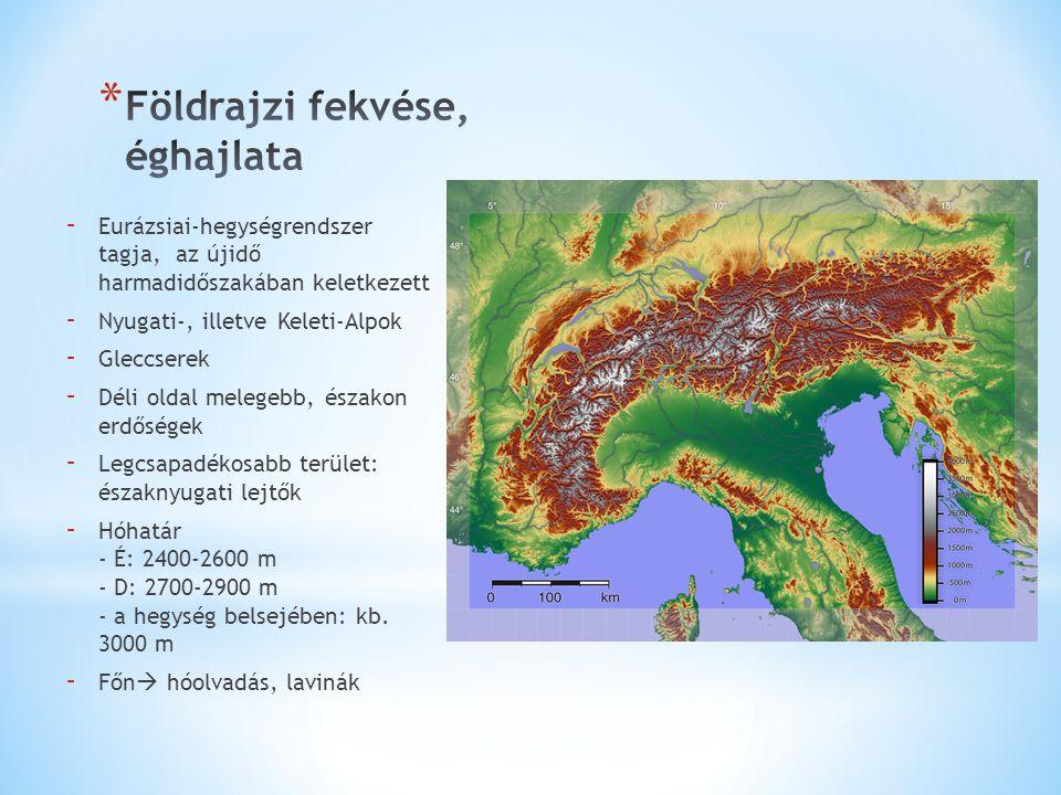 Földrajzi fekvése, éghajlata