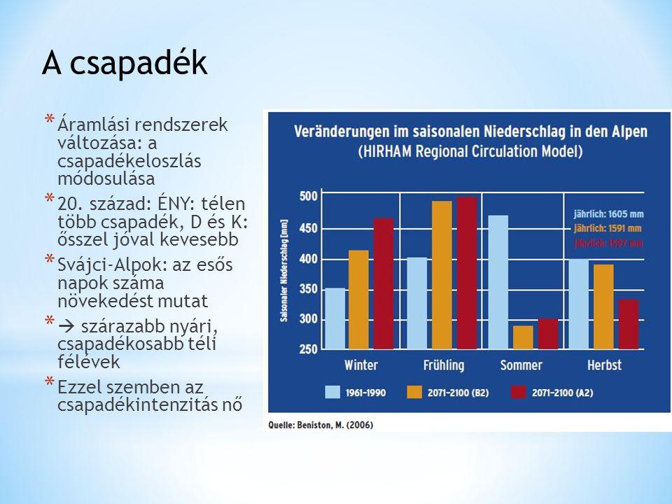 A csapadék Áramlási rendszerek változása: a csapadékeloszlás módosulása. 20. század: ÉNY: télen több csapadék, D és K: ősszel jóval kevesebb.