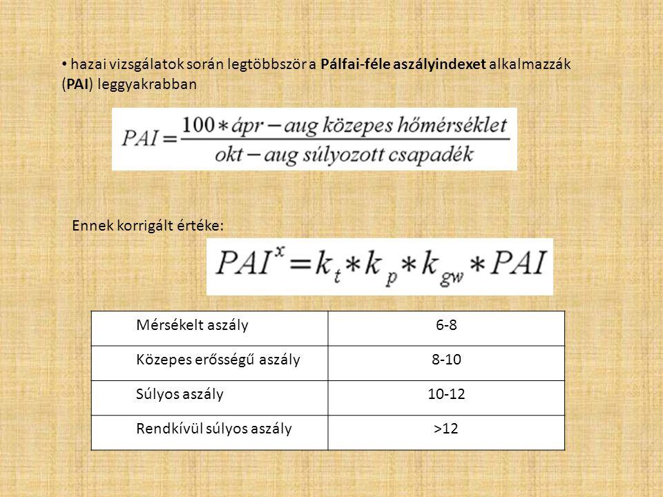 hazai vizsgálatok során legtöbbször a Pálfai-féle aszályindexet alkalmazzák (PAI) leggyakrabban