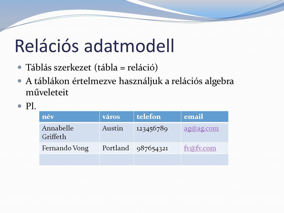 Relációs adatmodell Táblás szerkezet (tábla = reláció)