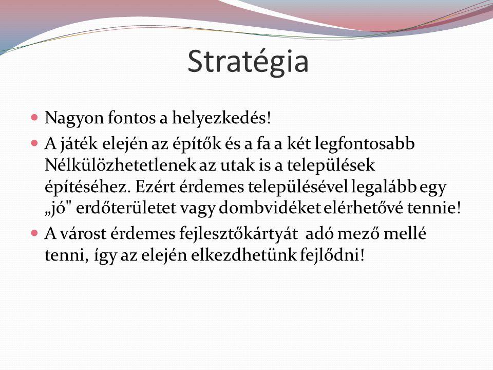 Stratégia Nagyon fontos a helyezkedés!