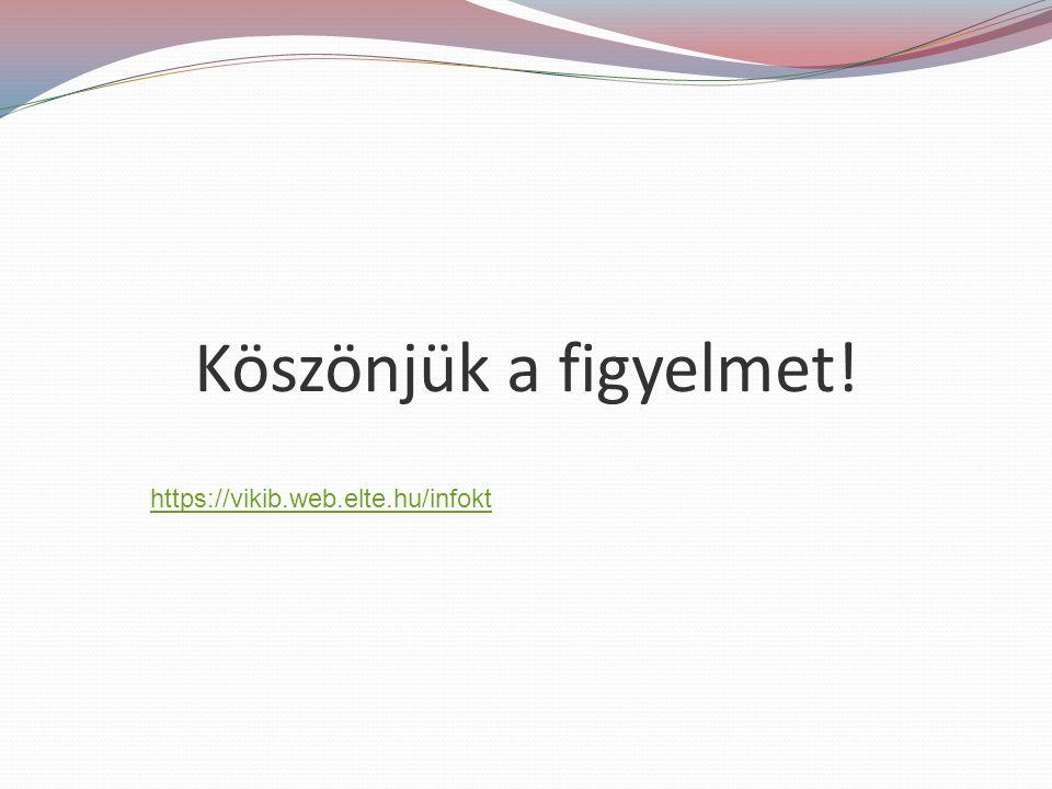 Köszönjük a figyelmet! https://vikib.web.elte.hu/infokt