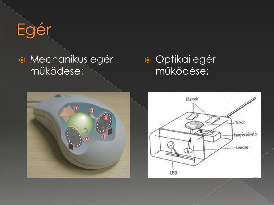 Egér Mechanikus egér működése: Optikai egér működése: