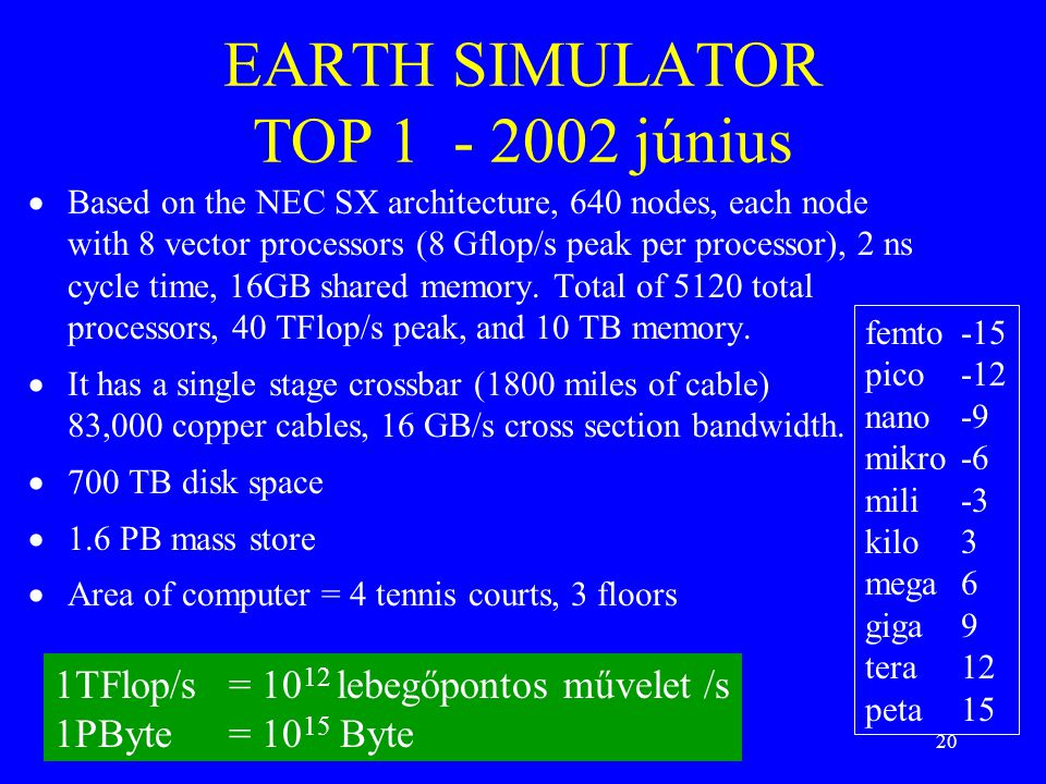 EARTH SIMULATOR TOP 1 - 2002 június