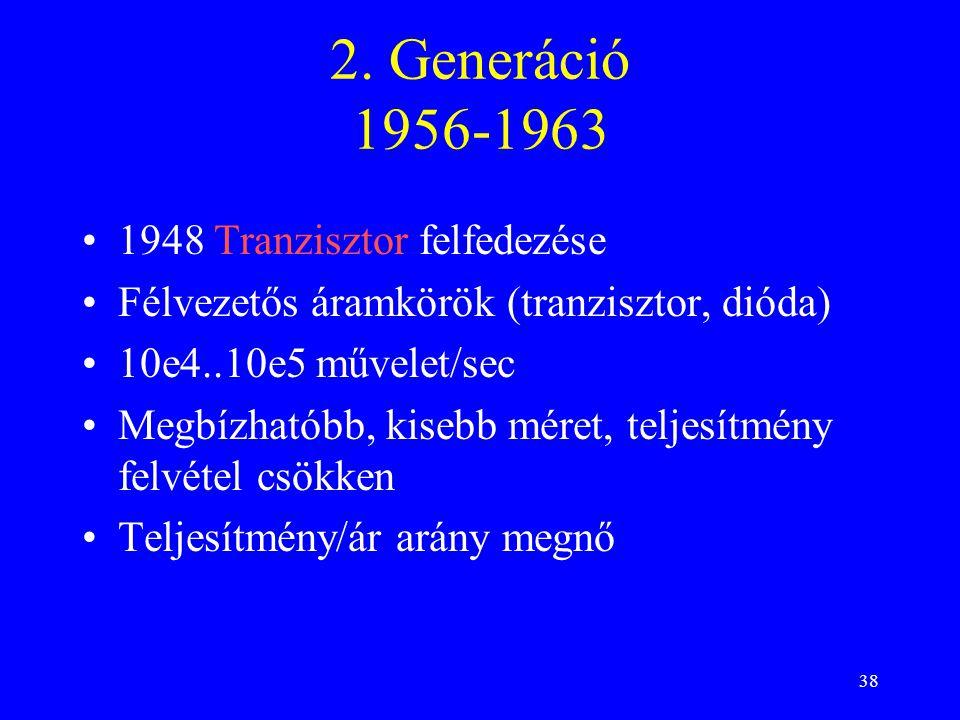 2. Generáció 1956-1963 1948 Tranzisztor felfedezése