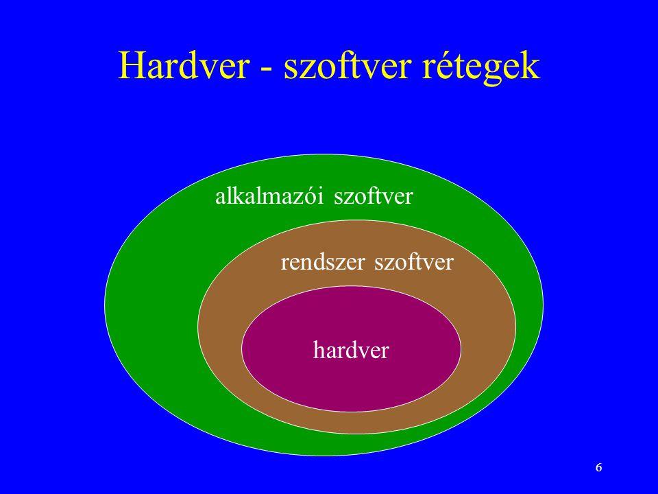 Hardver - szoftver rétegek