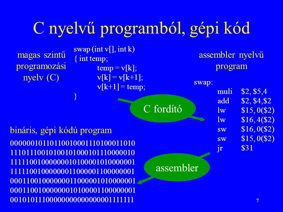 C nyelvű programból, gépi kód