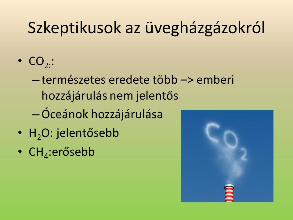 Szkeptikusok az üvegházgázokról
