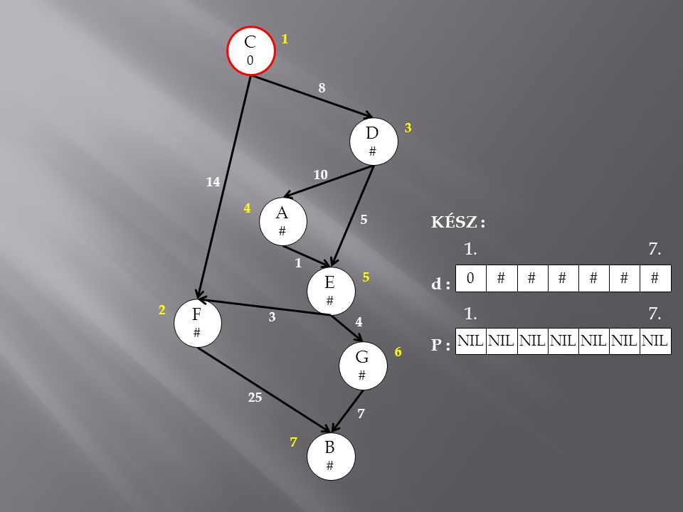 C D A KÉSZ : d : P : 1. 7. E F G B # NIL 1 8 3 # 10 14 4 5 # 1 5 # 2 3