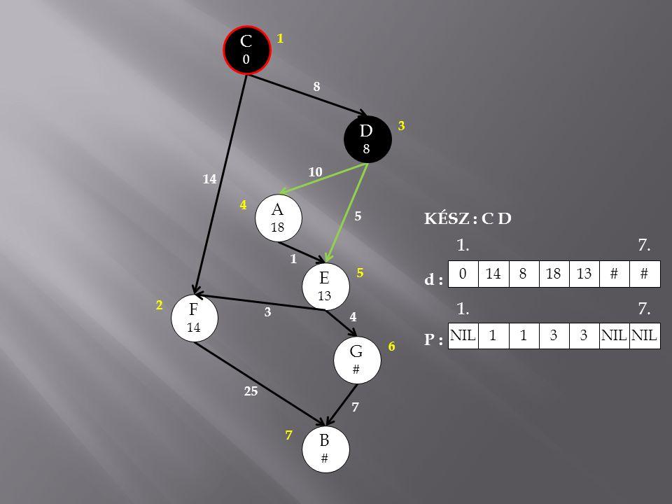 C D A KÉSZ : C D d : P : 1. 7. E F G B 14 8 18 13 # NIL 1 3 1 8 3 8 10