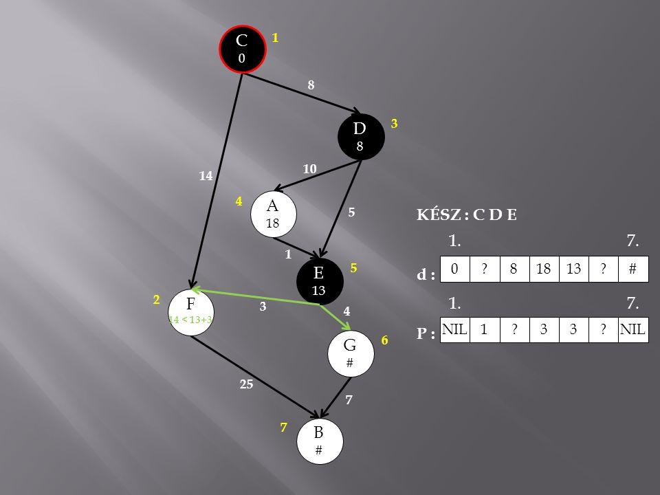 C D A KÉSZ : C D E d : P : 1. 7. E F G B 8 18 13 # NIL 1 3 1 8 3 8