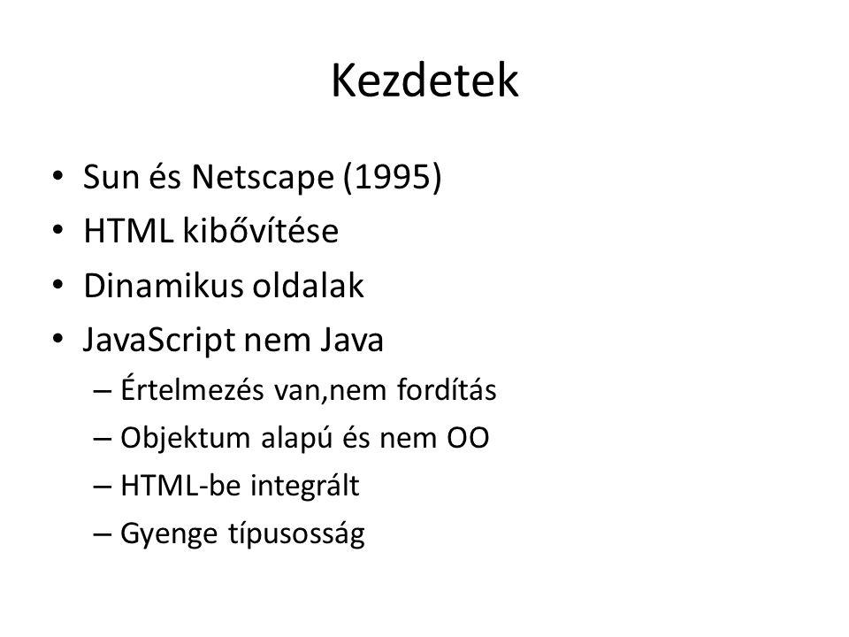 Kezdetek Sun és Netscape (1995) HTML kibővítése Dinamikus oldalak