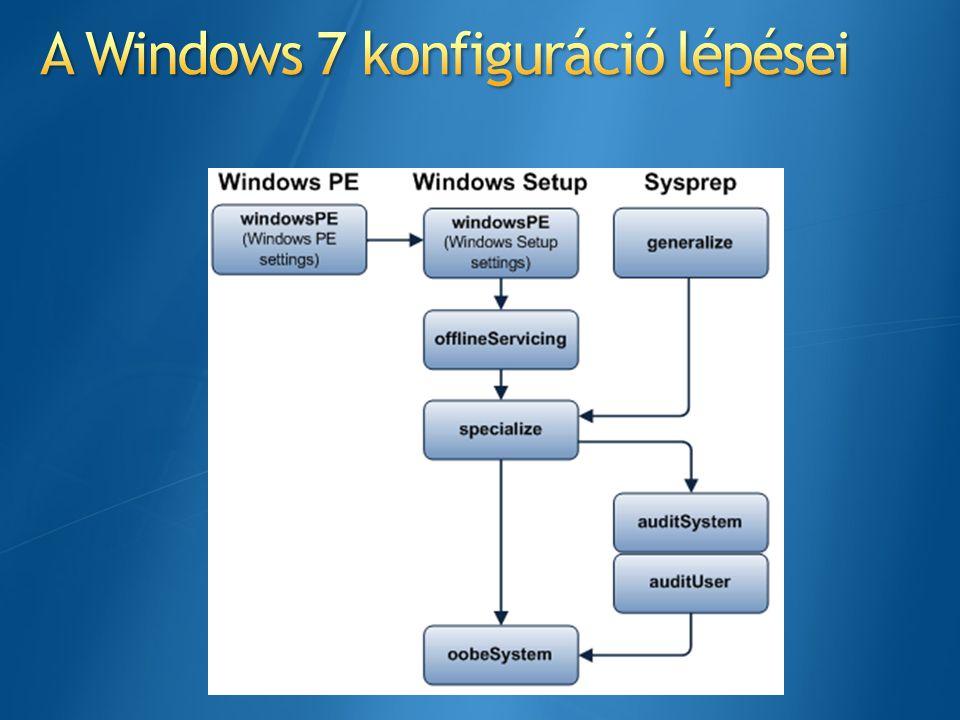 A Windows 7 konfiguráció lépései