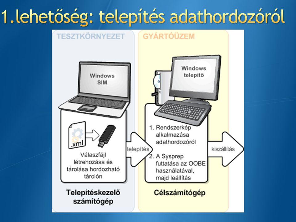 1.lehetőség: telepítés adathordozóról