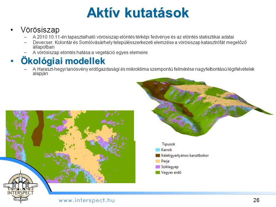 Aktív kutatások Ökológiai modellek Vörösiszap