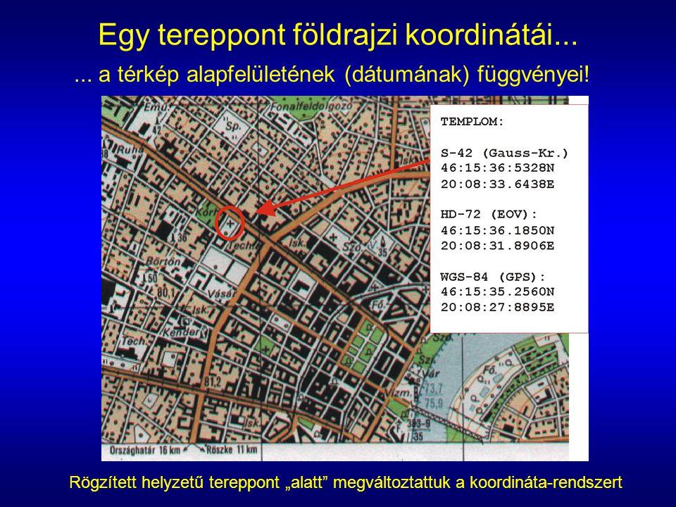 Egy tereppont földrajzi koordinátái...