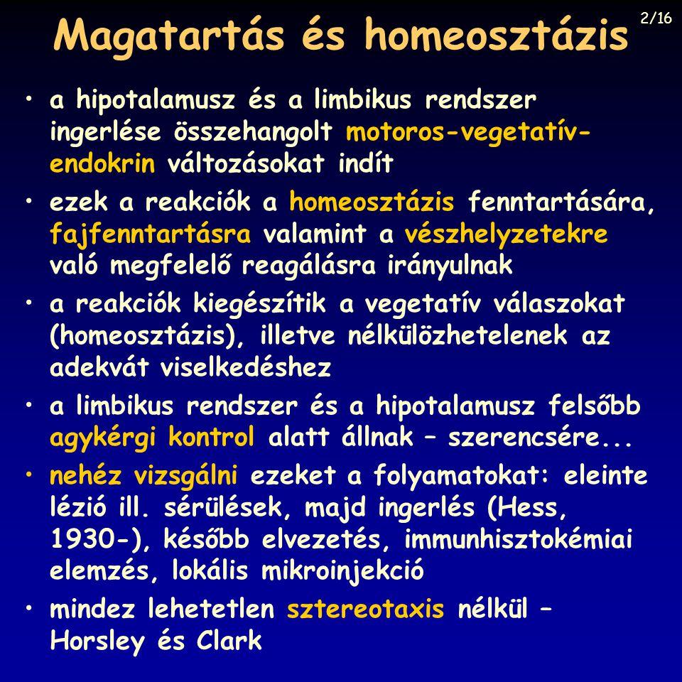 Magatartás és homeosztázis