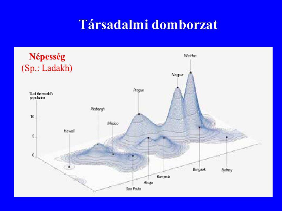 Társadalmi domborzat Népesség (Sp.: Ladakh)
