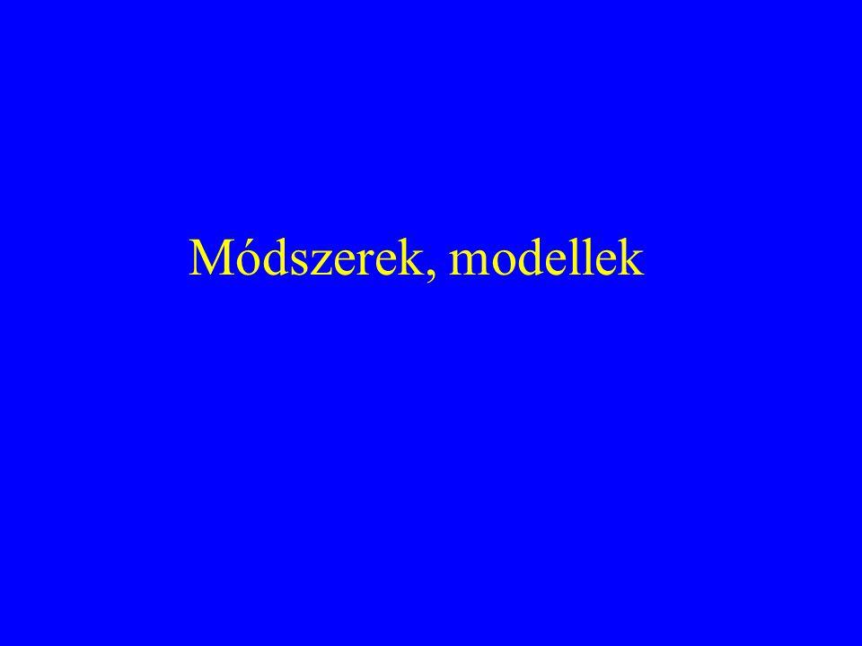 Módszerek, modellek