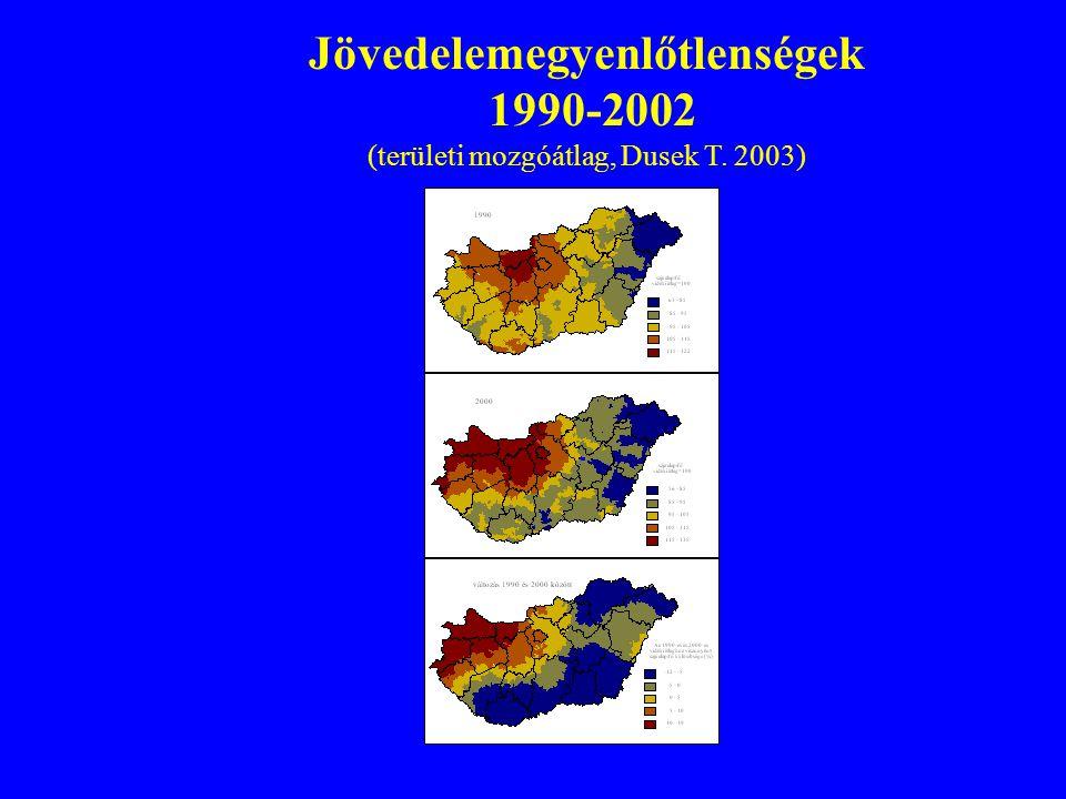 Jövedelemegyenlőtlenségek 1990-2002 (területi mozgóátlag, Dusek T