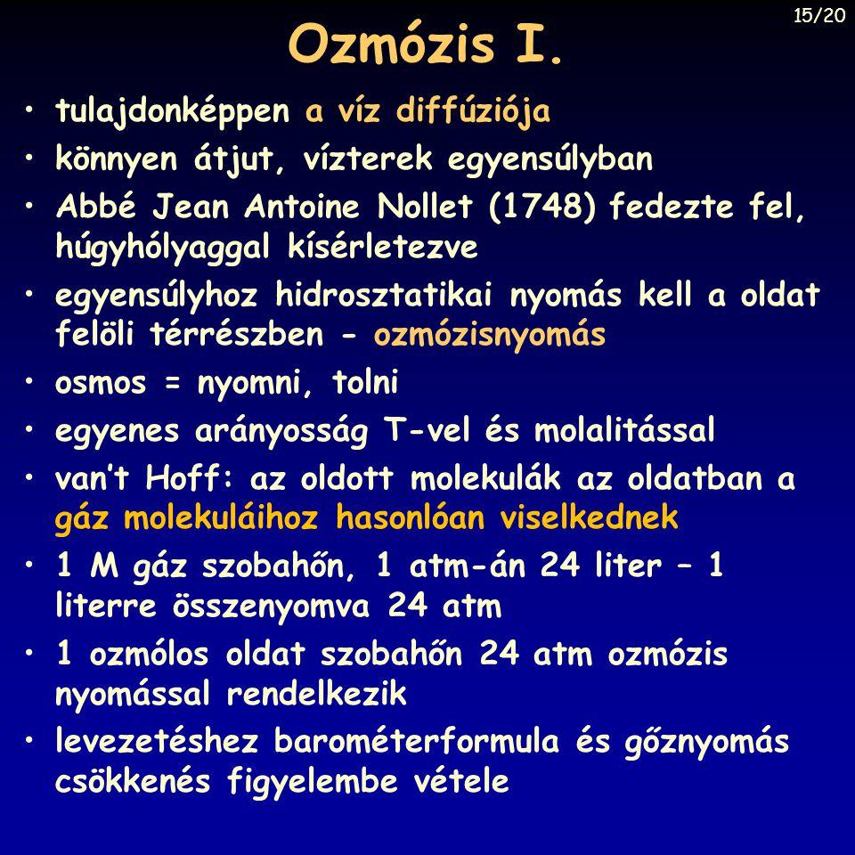Ozmózis I. tulajdonképpen a víz diffúziója