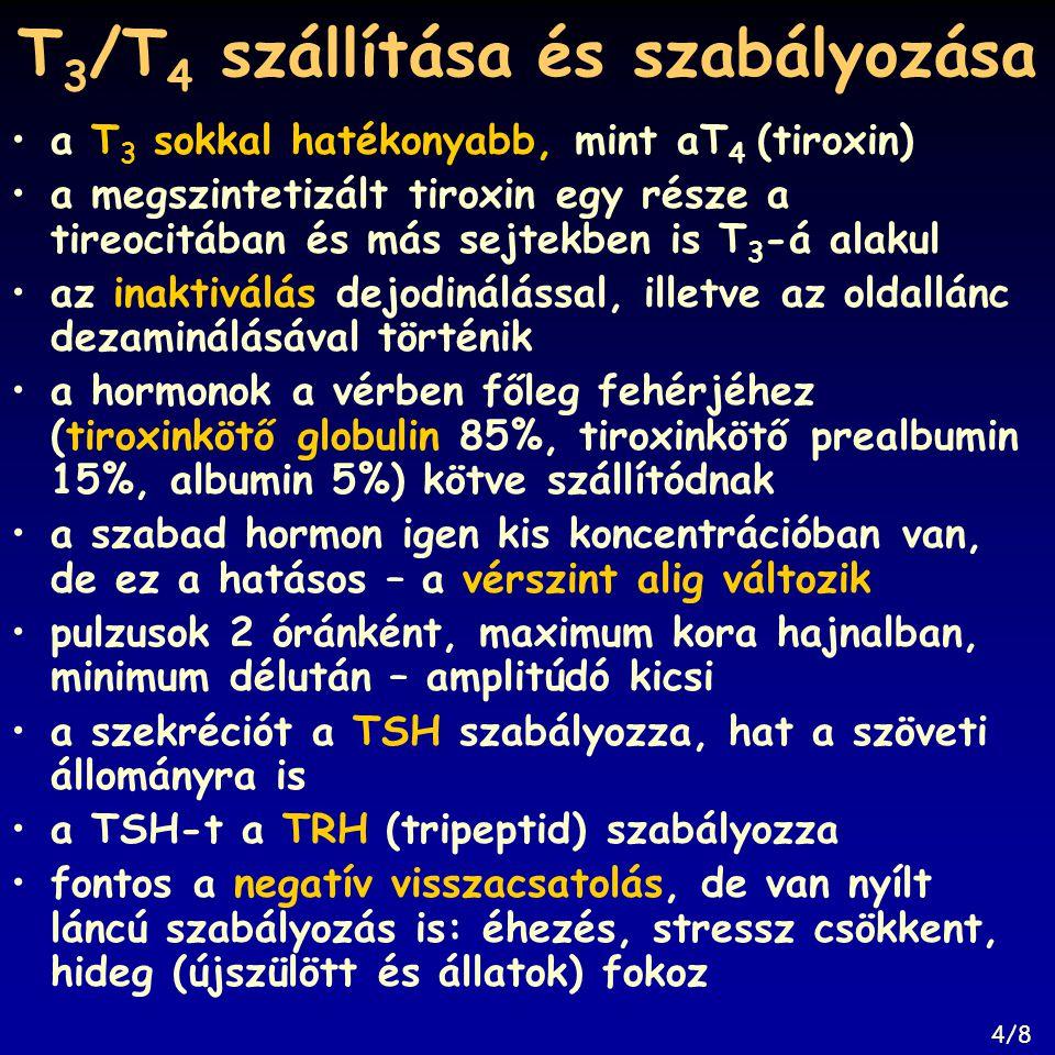 T3/T4 szállítása és szabályozása