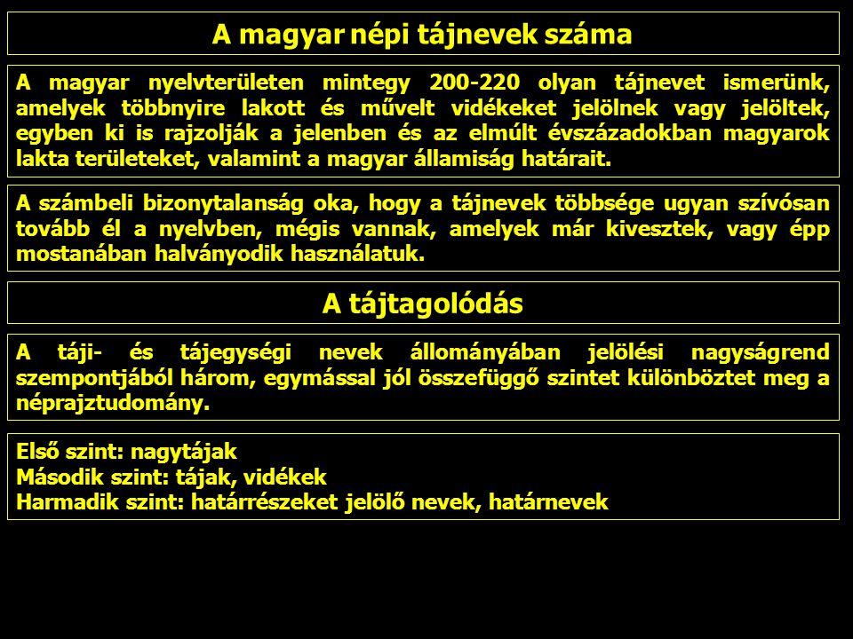 A magyar népi tájnevek száma