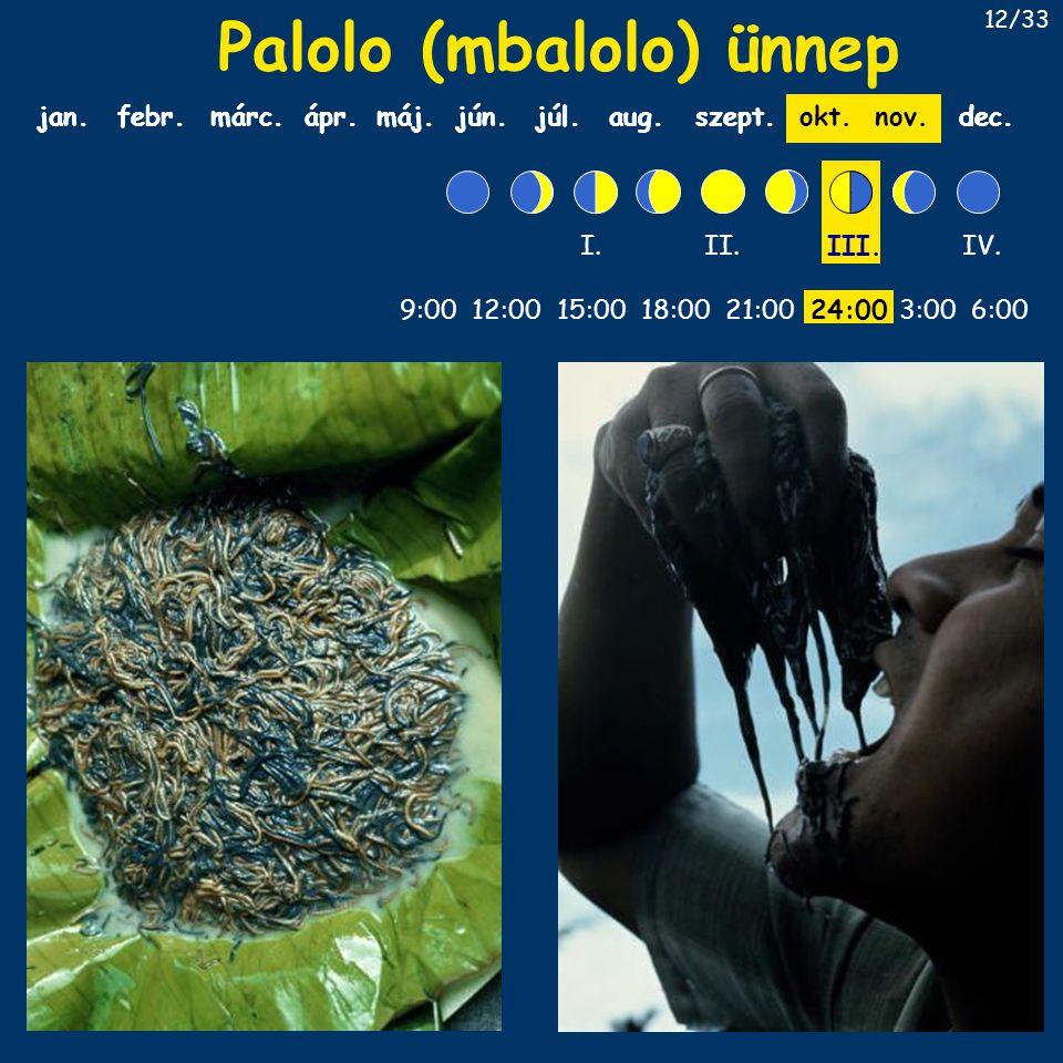 Palolo (mbalolo) ünnep