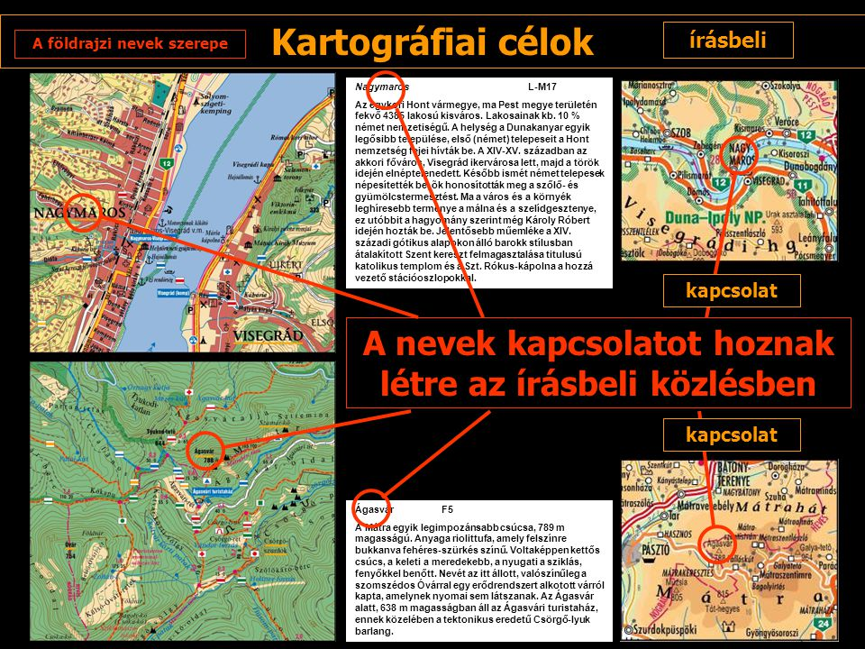 Kartográfiai célok írásbeli. A földrajzi nevek szerepe. Nagymaros L-M17.