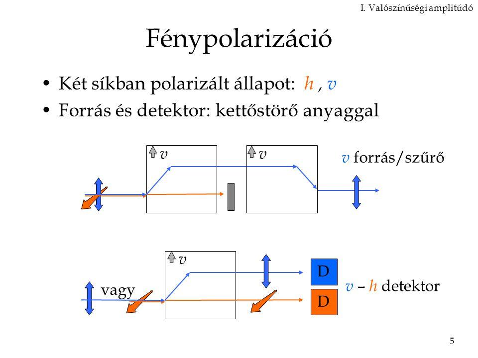 Fénypolarizáció Két síkban polarizált állapot: h , v